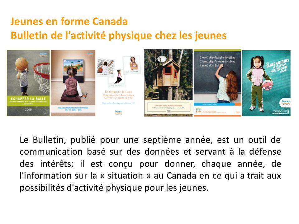 Jeunes en forme Canada Bulletin de lactivité physique chez les jeunes Le Bulletin, publié pour une septième année, est un outil de communication basé