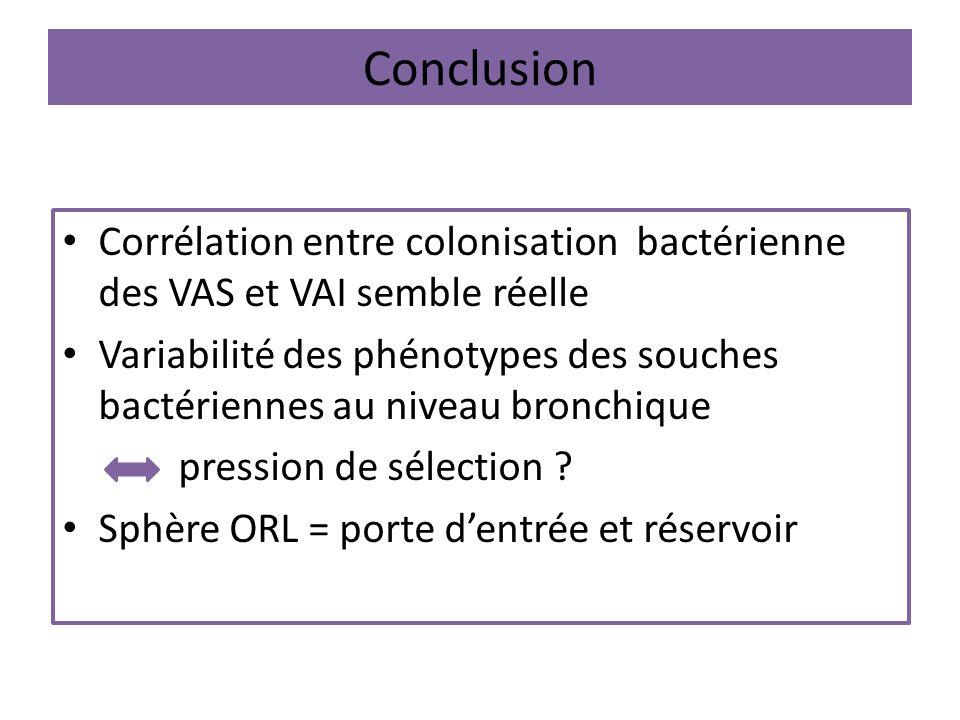 Conclusion Corrélation entre colonisation bactérienne des VAS et VAI semble réelle Variabilité des phénotypes des souches bactériennes au niveau bronc