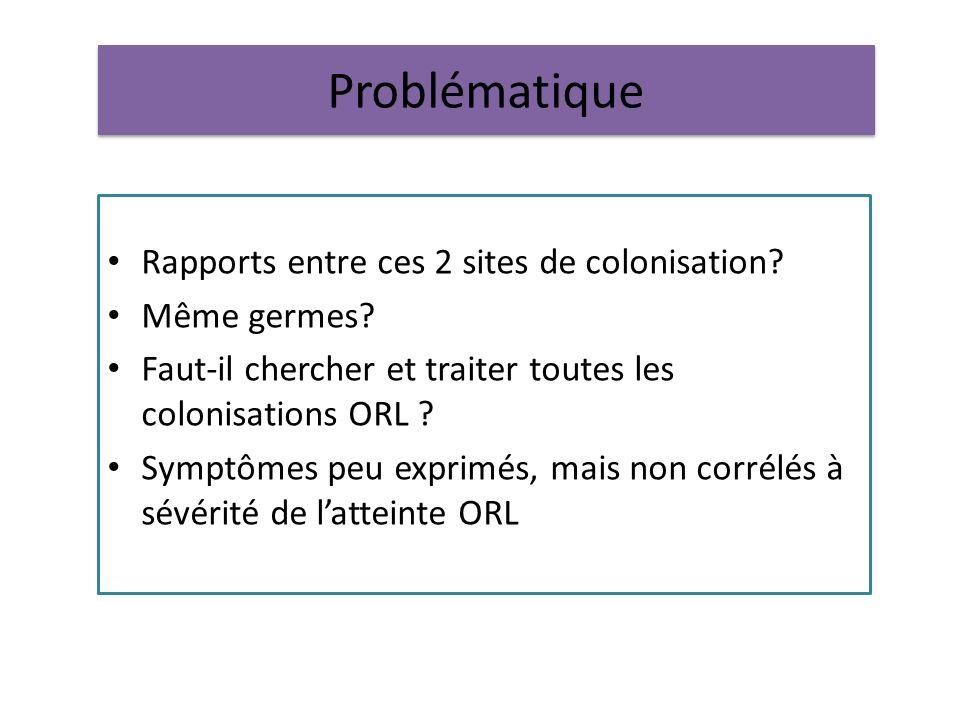 Problématique Rapports entre ces 2 sites de colonisation? Même germes? Faut-il chercher et traiter toutes les colonisations ORL ? Symptômes peu exprim