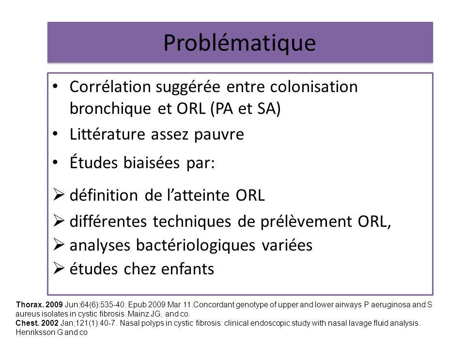 Problématique Corrélation suggérée entre colonisation bronchique et ORL (PA et SA) Littérature assez pauvre Études biaisées par: définition de lattein
