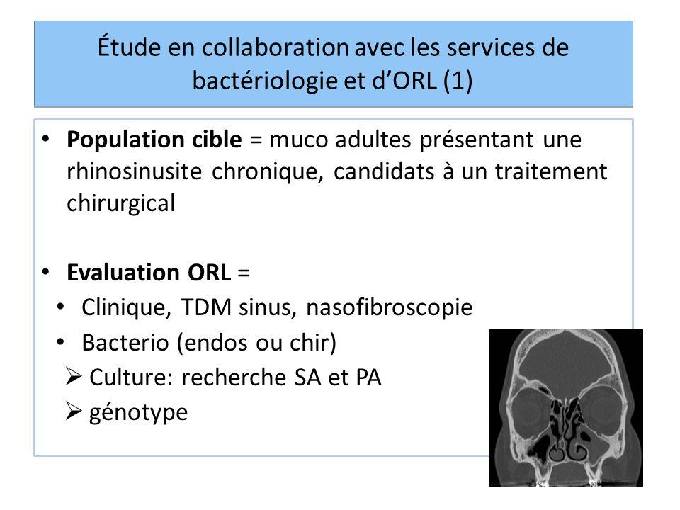 Étude en collaboration avec les services de bactériologie et dORL (1) Population cible = muco adultes présentant une rhinosinusite chronique, candidat