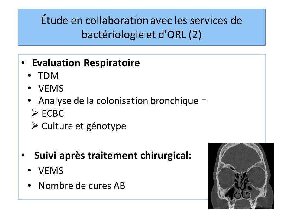 Étude en collaboration avec les services de bactériologie et dORL (2) Evaluation Respiratoire TDM VEMS Analyse de la colonisation bronchique = ECBC Cu