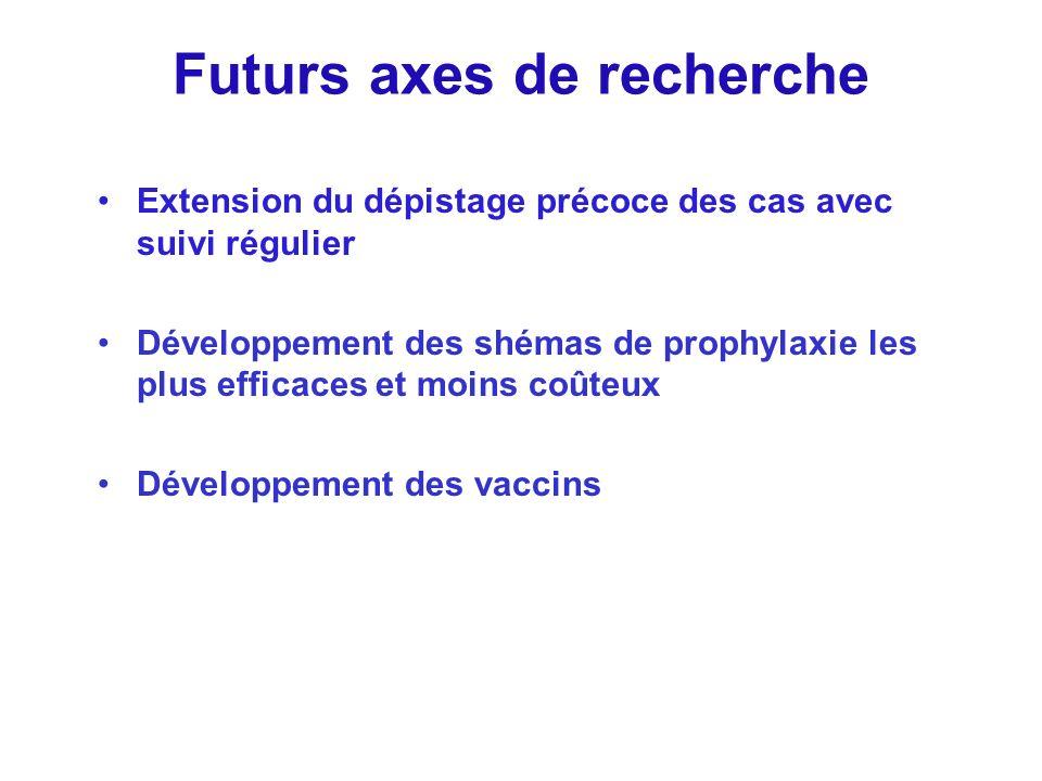 Futurs axes de recherche Extension du dépistage précoce des cas avec suivi régulier Développement des shémas de prophylaxie les plus efficaces et moins coûteux Développement des vaccins
