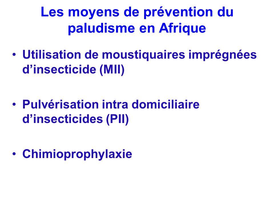Les moyens de prévention du paludisme en Afrique Utilisation de moustiquaires imprégnées dinsecticide (MII) Pulvérisation intra domiciliaire dinsecticides (PII) Chimioprophylaxie