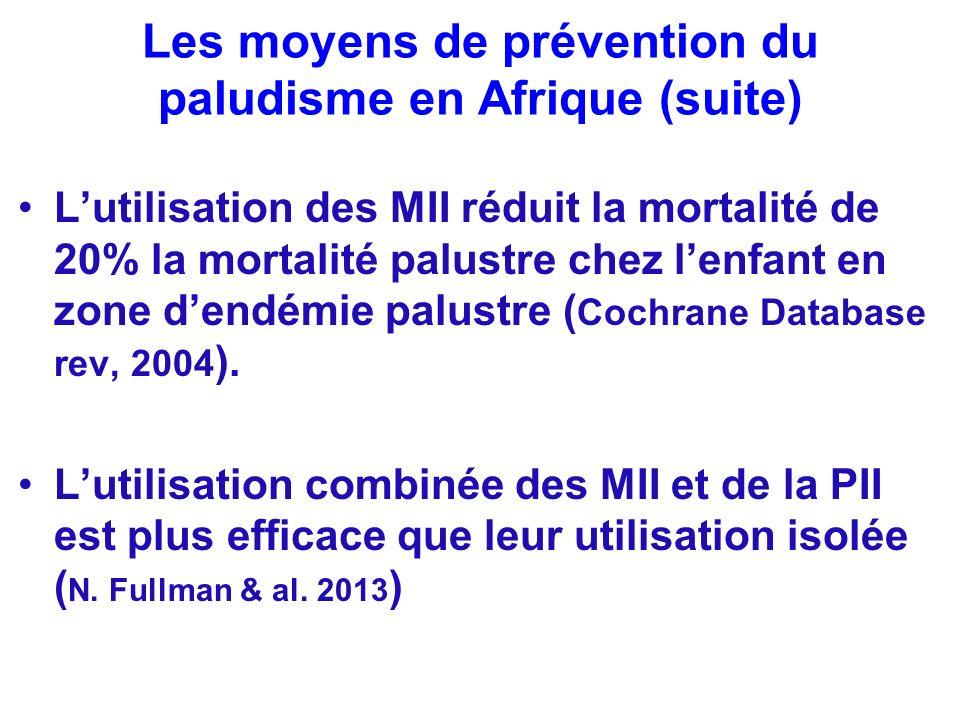 Les moyens de prévention du paludisme en Afrique (suite) La chimioprophylaxie intermittente par la sulfadoxine-pyriméthamine (SP) seule ou en association réduit significativement chez lenfant de moins de 5 ans: –Lincidence des cas de paludisme clinique (Dicko et al.