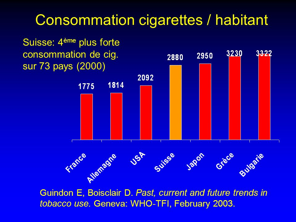 Consommation cigarettes / habitant Guindon E, Boisclair D.