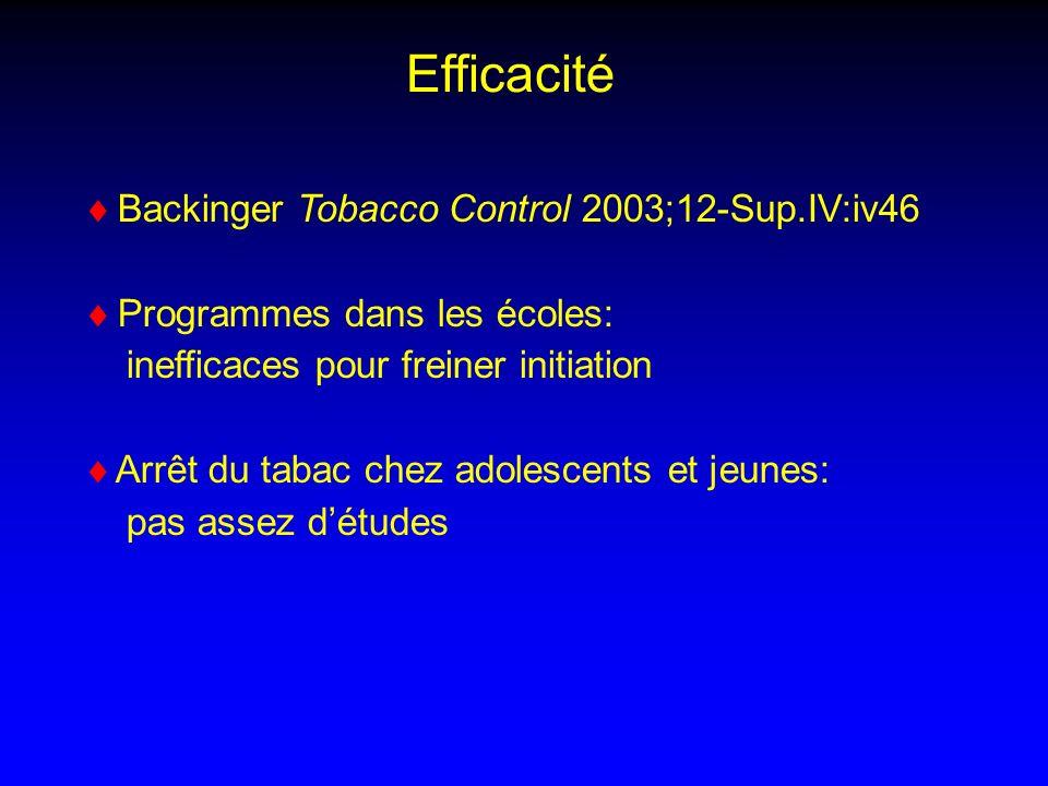 Backinger Tobacco Control 2003;12-Sup.IV:iv46 Programmes dans les écoles: inefficaces pour freiner initiation Arrêt du tabac chez adolescents et jeunes: pas assez détudes Efficacité