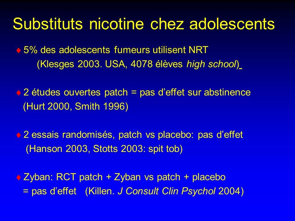 5% des adolescents fumeurs utilisent NRT (Klesges 2003.