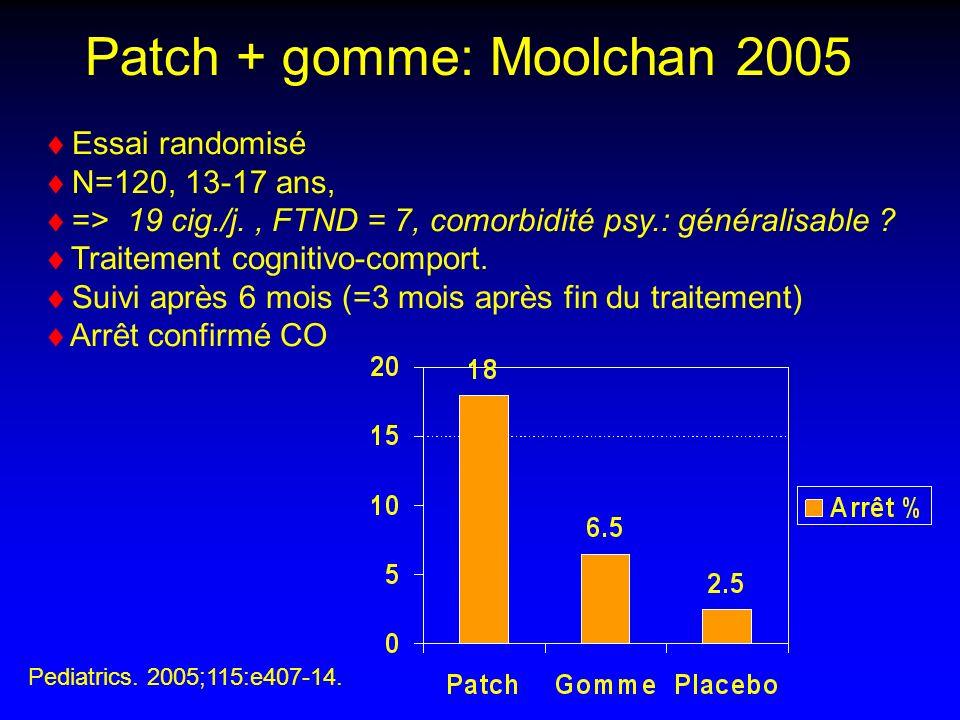 Essai randomisé N=120, 13-17 ans, => 19 cig./j., FTND = 7, comorbidité psy.: généralisable .