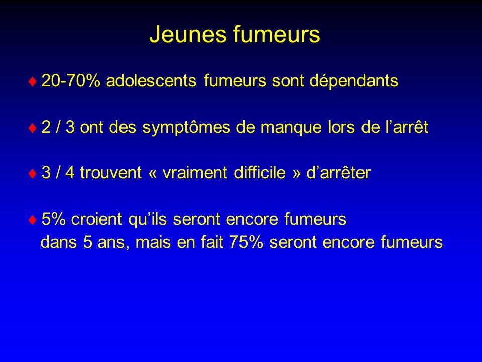 Sussman.Tob Induced Diseases 2002;1:35-81.