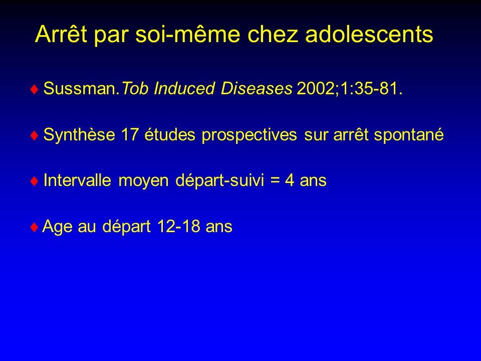 Essai randomisé: Stop-tabac.ch Tous: n=2934.