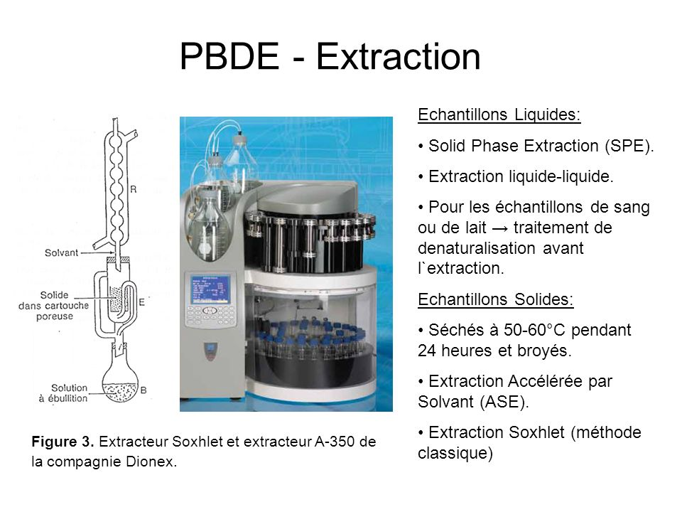PBDE - Extraction Echantillons Liquides: Solid Phase Extraction (SPE). Extraction liquide-liquide. Pour les échantillons de sang ou de lait traitement