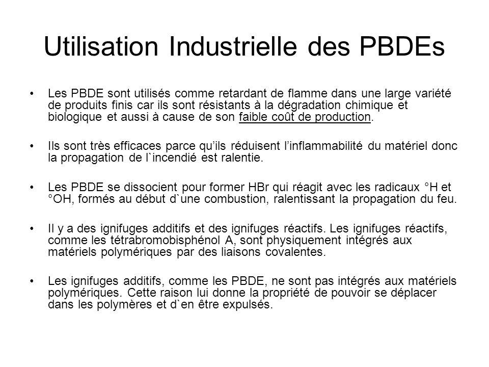 PBDEs – Mélanges Commerciaux Penta-PBDE: utilisé dans des mousses de polyuréthane retrouvés dans les meubles de bureau, de résidence et des produits d`imitation du bois.
