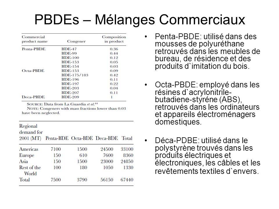 Propriétés des PBDEs PBDEs sont hydrophobes.Bromescaractère hydrophobe.