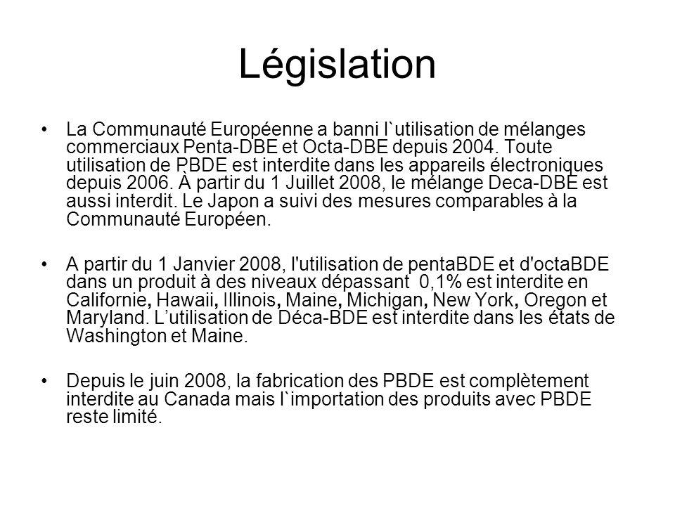 Références 1.Kinani S, Bouchonnet S, Abjean J, Campargue C.
