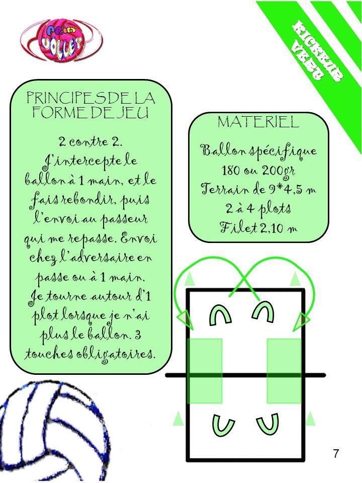 PRINCIPES DE LA FORME DE JEU 2 contre 2.