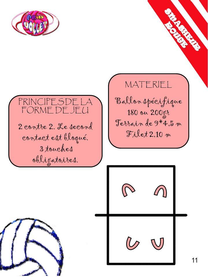 PRINCIPES DE LA FORME DE JEU 2 contre 2.3 touches obligatoires.