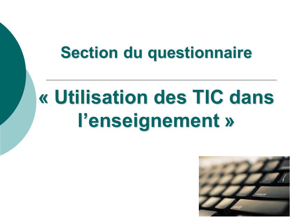 Section du questionnaire « Utilisation des TIC dans lenseignement »