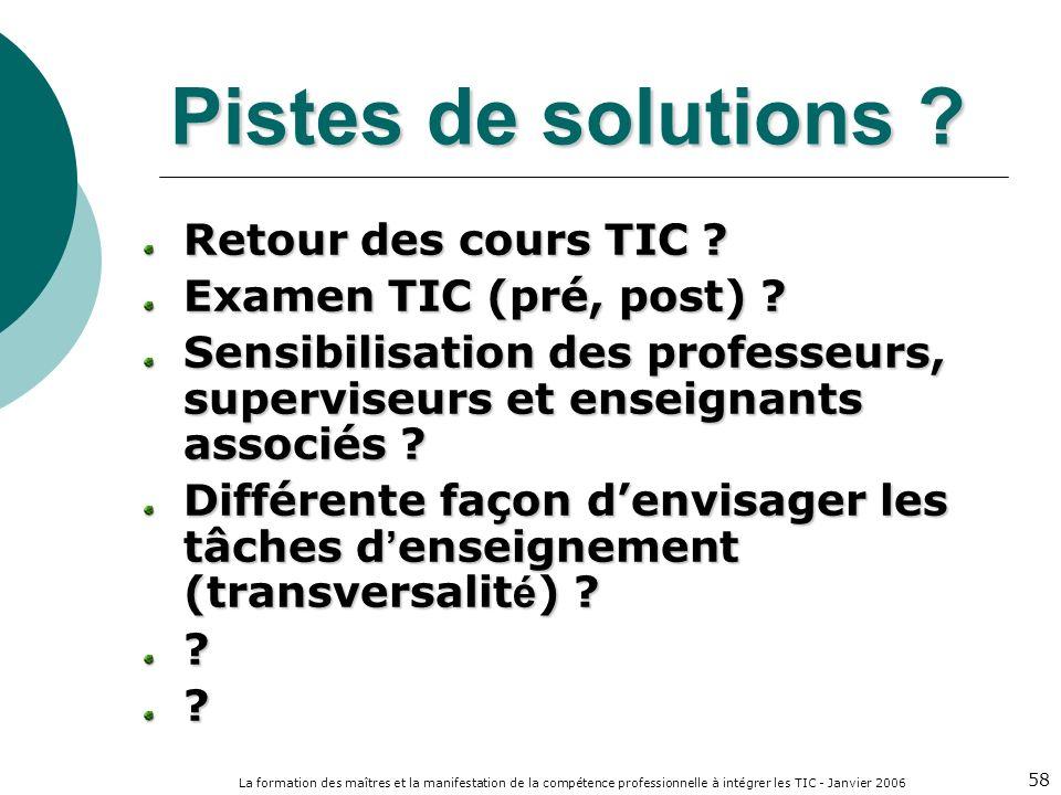 La formation des maîtres et la manifestation de la compétence professionnelle à intégrer les TIC - Janvier 2006 58 Pistes de solutions .