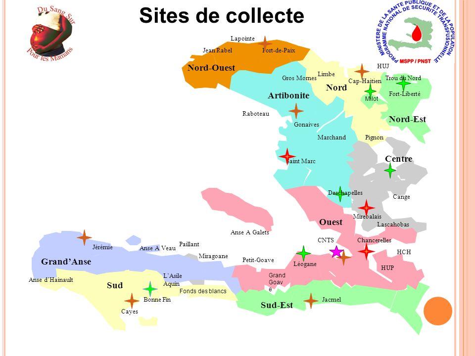 Milot Grand Goav e Fonds des blancs Nord-Ouest Artibonite Nord Sud-Est Sud GrandAnse Centre Ouest Nord-Est Port-de-Paix Gonaives Cap-Haitien Fort-Libe