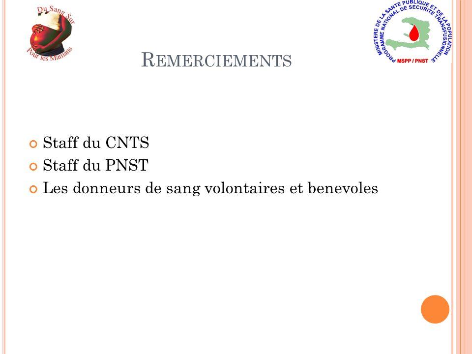 R EMERCIEMENTS Staff du CNTS Staff du PNST Les donneurs de sang volontaires et benevoles