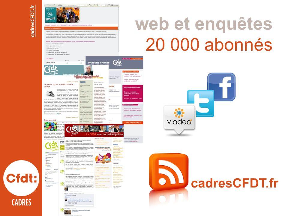 web et enquêtes 20 000 abonnés cadresCFDT.fr