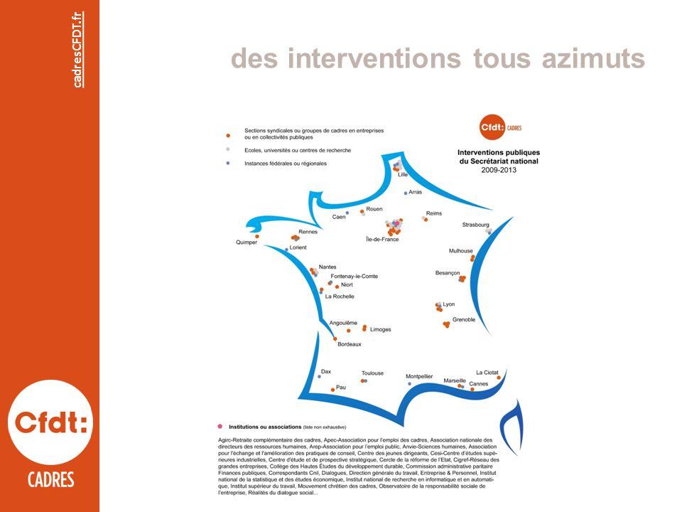 des interventions tous azimuts cadresCFDT.fr