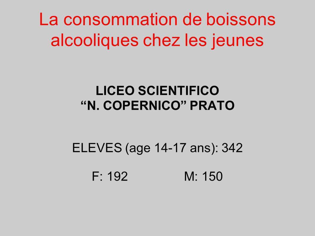 La consommation de boissons alcooliques chez les jeunes LICEO SCIENTIFICO N. COPERNICO PRATO ELEVES (age 14-17 ans): 342 F: 192 M: 150