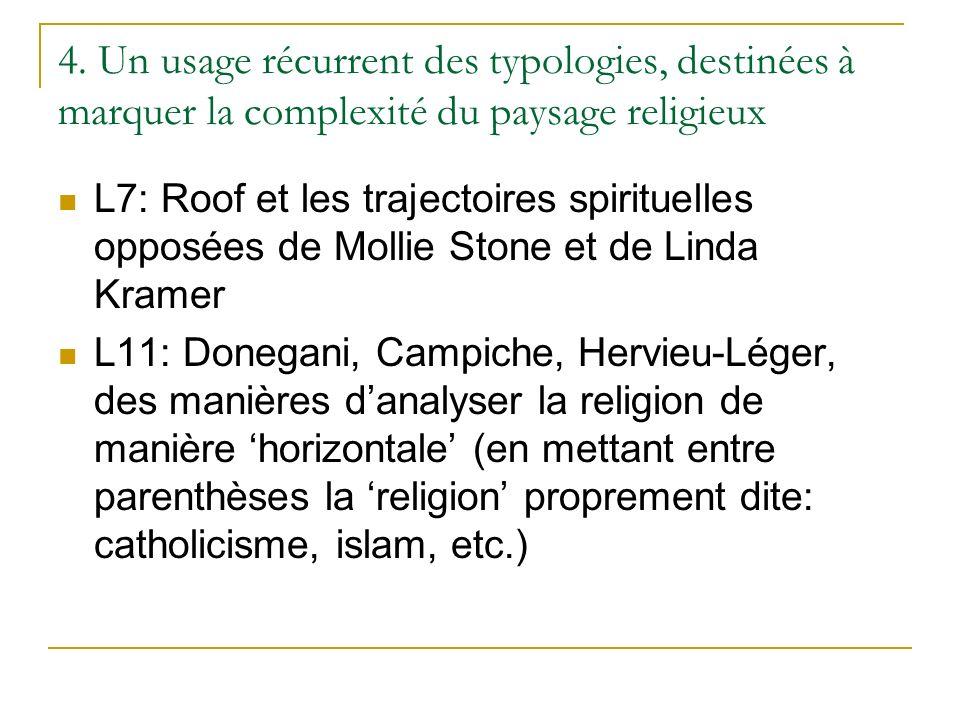 4. Un usage récurrent des typologies, destinées à marquer la complexité du paysage religieux L7: Roof et les trajectoires spirituelles opposées de Mol