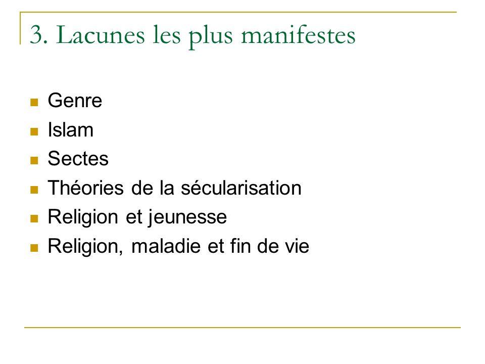 3. Lacunes les plus manifestes Genre Islam Sectes Théories de la sécularisation Religion et jeunesse Religion, maladie et fin de vie