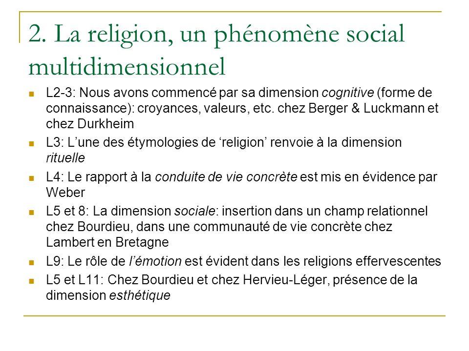 2. La religion, un phénomène social multidimensionnel L2-3: Nous avons commencé par sa dimension cognitive (forme de connaissance): croyances, valeurs