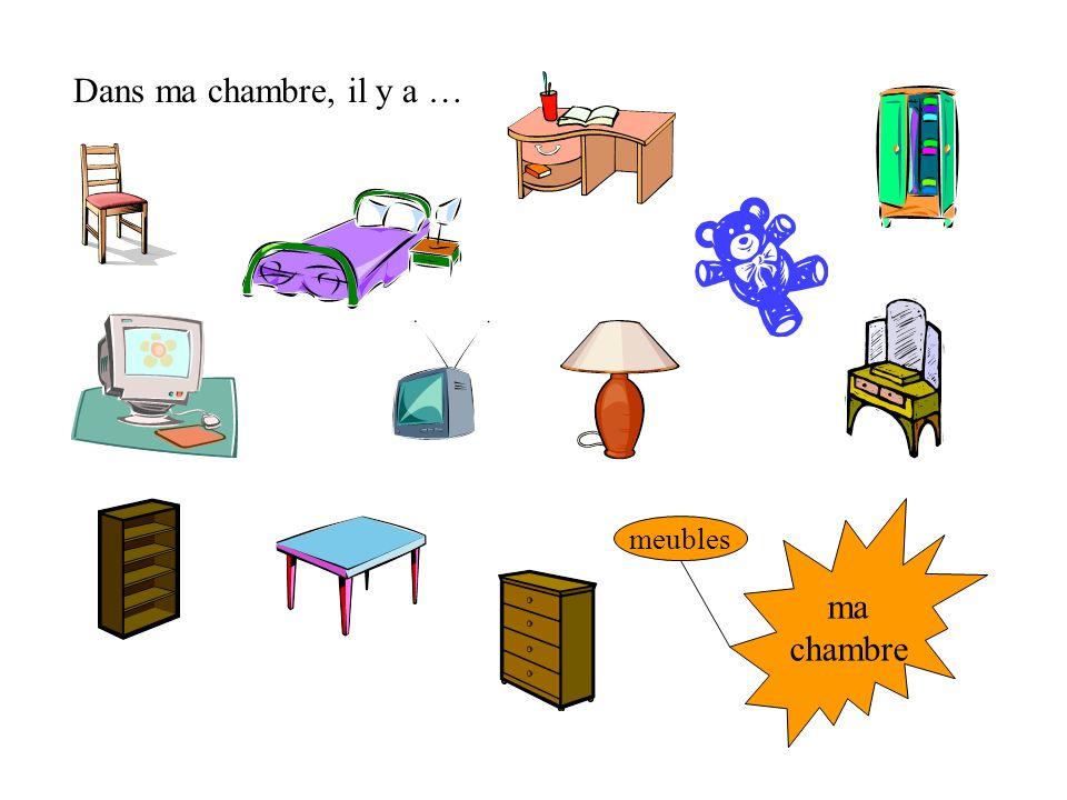 Ma … Les … être … et la … être …, les …être … ma chambre description