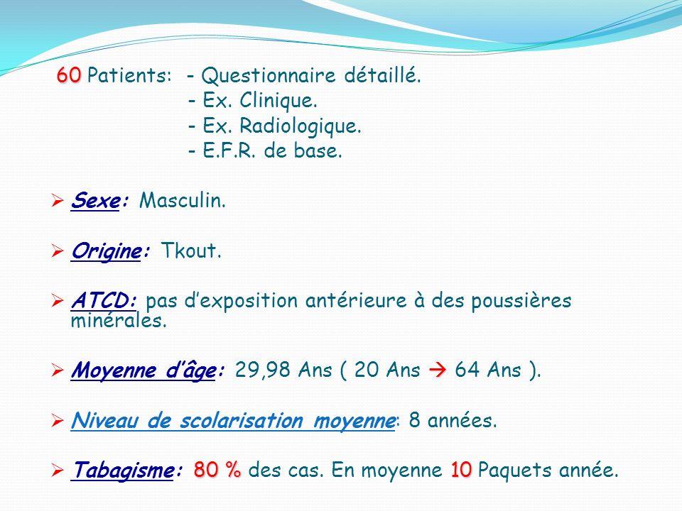 60 60 Patients: - Questionnaire détaillé. - Ex. Clinique. - Ex. Radiologique. - E.F.R. de base. Sexe: Masculin. Origine: Tkout. ATCD: pas dexposition