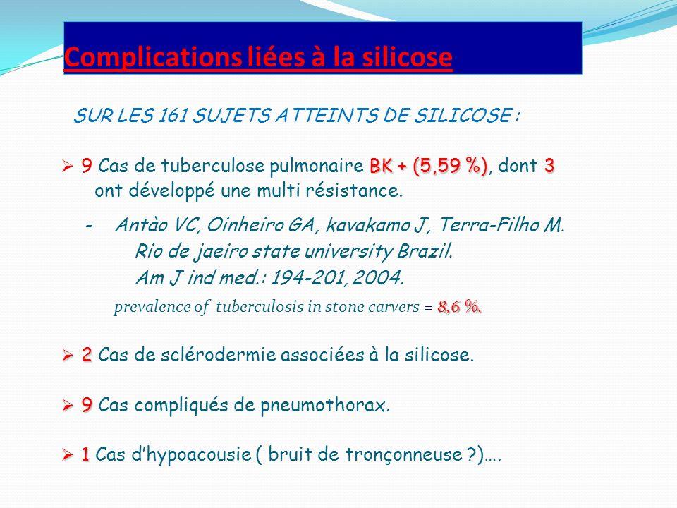 Complications liées à la silicose SUR LES 161 SUJETS ATTEINTS DE SILICOSE : BK + (5,59 %)3 9 Cas de tuberculose pulmonaire BK + (5,59 %), dont 3 ont d