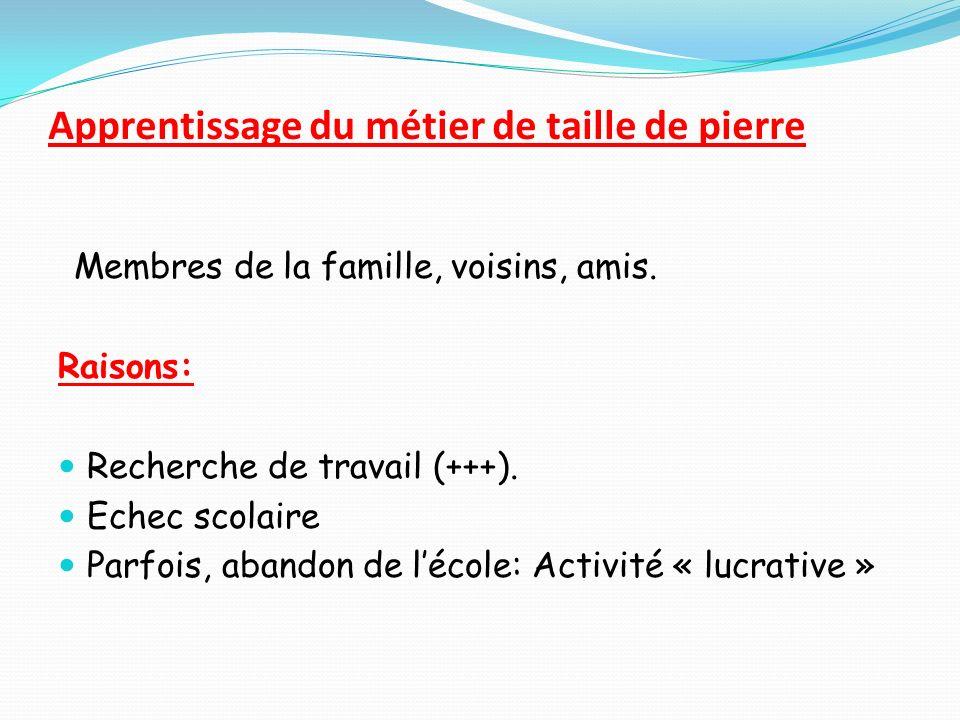 Estimation du nombre dartisans tailleurs de pierre: Nbre dartisans tailleurs de pierre: Les services de la commune de Tkout ont recensé au 31/Mars/2008, 900 artisans environ.