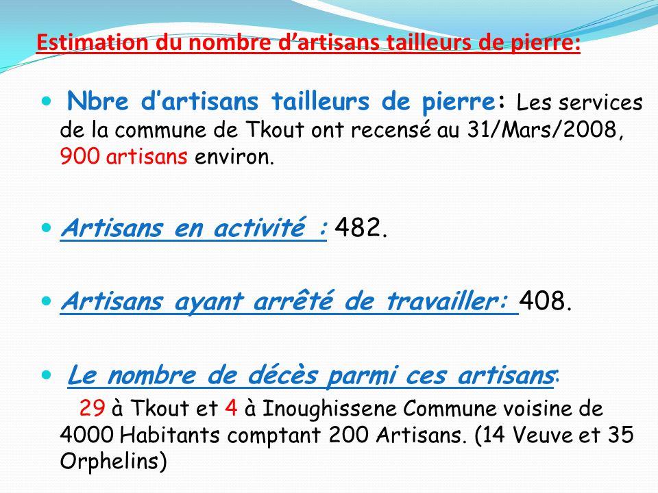 Estimation du nombre dartisans tailleurs de pierre: Nbre dartisans tailleurs de pierre: Les services de la commune de Tkout ont recensé au 31/Mars/200