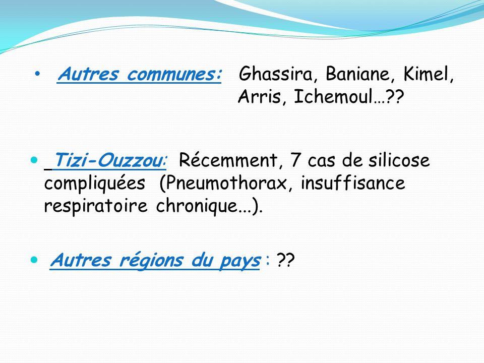 Autres communes: Ghassira, Baniane, Kimel, Arris, Ichemoul…?? Tizi-Ouzzou: Récemment, 7 cas de silicose compliquées (Pneumothorax, insuffisance respir