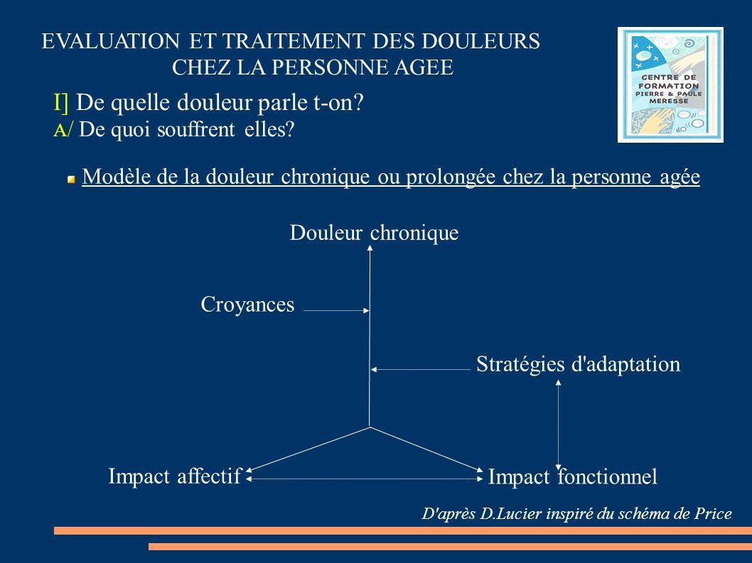Modèle de la douleur chronique ou prolongée chez la personne agée Impact affectif Impact fonctionnel Stratégies d'adaptation Croyances Douleur chroniq