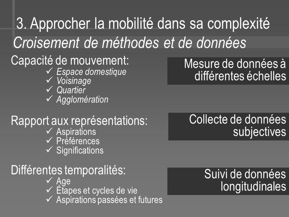 3. Approcher la mobilité dans sa complexité Croisement de méthodes et de données Capacité de mouvement: Espace domestique Voisinage Quartier Aggloméra