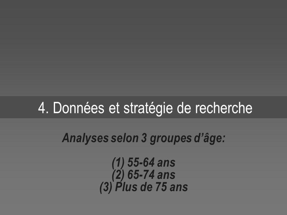 4. Données et stratégie de recherche Analyses selon 3 groupes dâge: (1) 55-64 ans (2) 65-74 ans (3) Plus de 75 ans