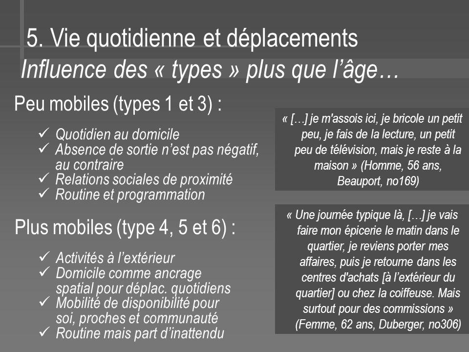 5. Vie quotidienne et déplacements Influence des « types » plus que lâge… Peu mobiles (types 1 et 3) : Quotidien au domicile Absence de sortie nest pa