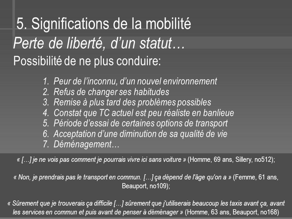 5. Significations de la mobilité Perte de liberté, dun statut… Possibilité de ne plus conduire: 1.Peur de linconnu, dun nouvel environnement 2.Refus d