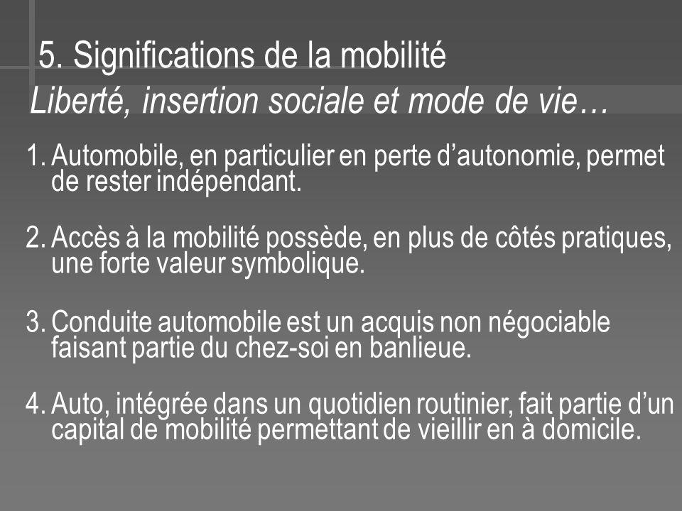 5. Significations de la mobilité Liberté, insertion sociale et mode de vie… 1.Automobile, en particulier en perte dautonomie, permet de rester indépen