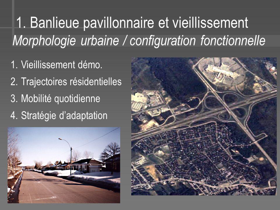 1. Banlieue pavillonnaire et vieillissement Morphologie urbaine / configuration fonctionnelle 1.Vieillissement démo. 2.Trajectoires résidentielles 3.M