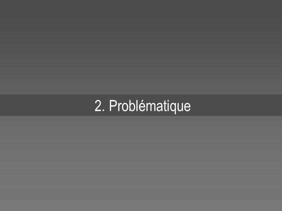 2. Problématique