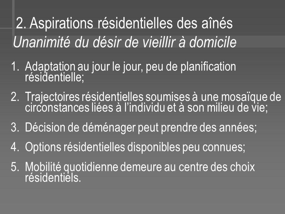 2. Aspirations résidentielles des aînés Unanimité du désir de vieillir à domicile 1.Adaptation au jour le jour, peu de planification résidentielle; 2.