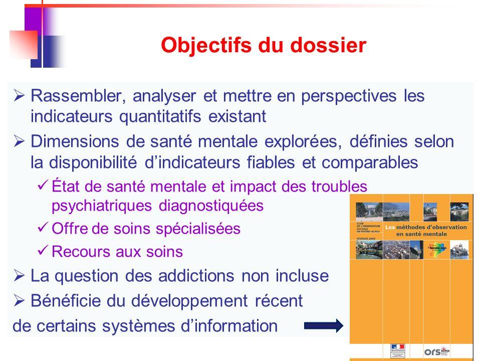 15 Les admissions en ALD pour affections psychiatriques Une admission sur 10 liée à une affection psychiatrique Des taux dadmission supérieurs en Ardèche surtout chez les hommes