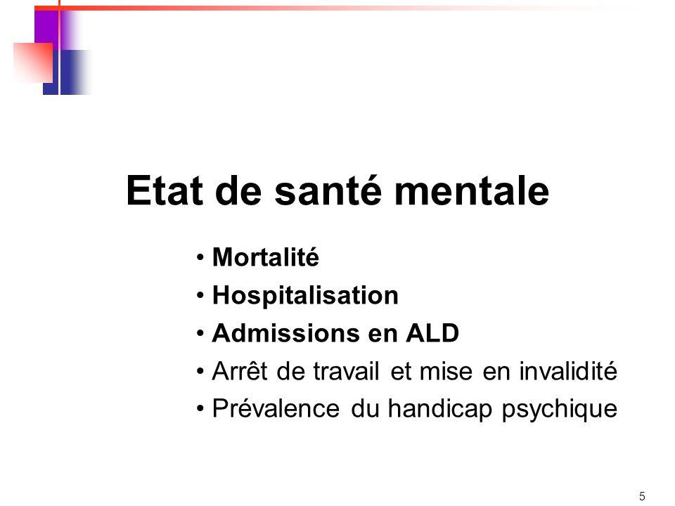 5 Etat de santé mentale Mortalité Hospitalisation Admissions en ALD Arrêt de travail et mise en invalidité Prévalence du handicap psychique