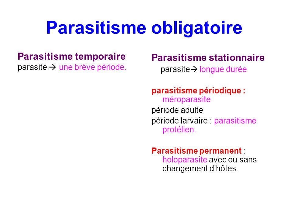 Parasitisme obligatoire Parasitisme temporaire parasite une brève période. Parasitisme stationnaire parasite longue durée parasitisme périodique : mér