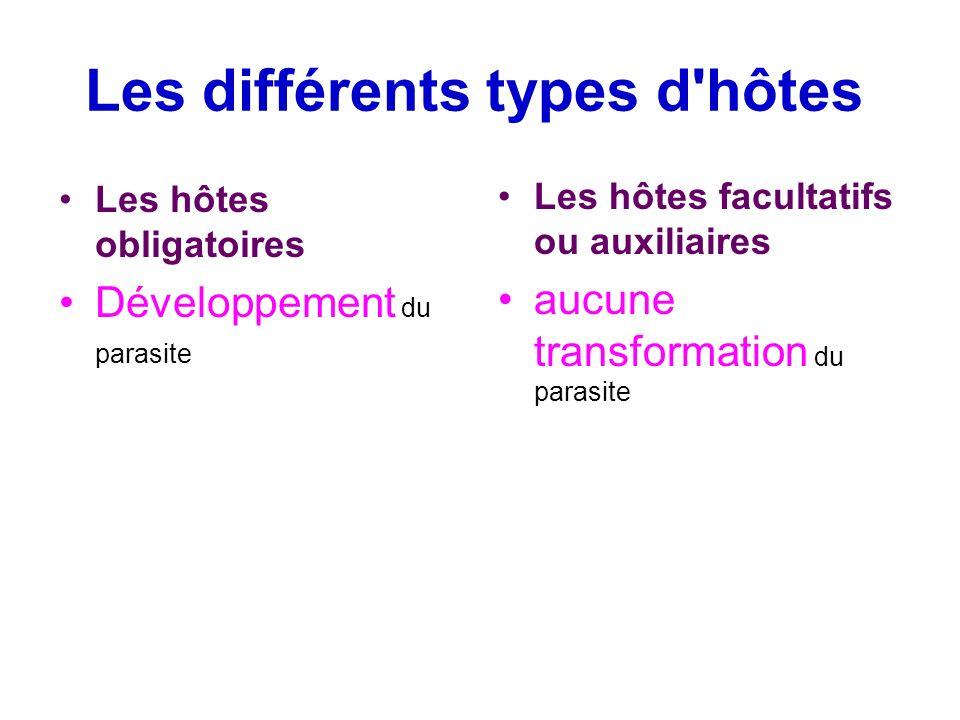 Les différents types d'hôtes Les hôtes obligatoires Développement du parasite Les hôtes facultatifs ou auxiliaires aucune transformation du parasite